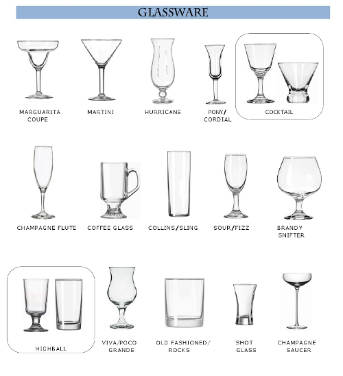 The visual bartender guide - cocktail recipes book