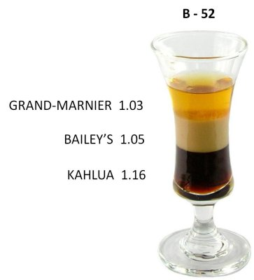 B-52 specific gravity expample