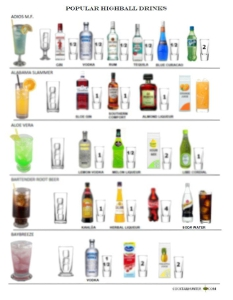 popular highball drinks cheat sheet