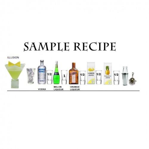 Martini Recipes Cheat Sheet