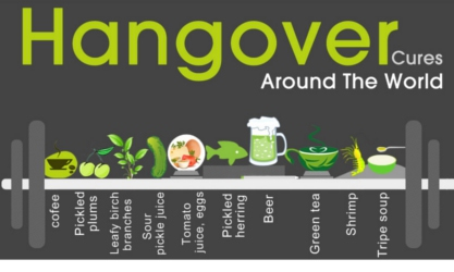 Hangover cures blog 5