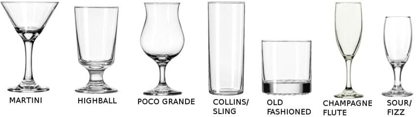 Classic Glassware blog