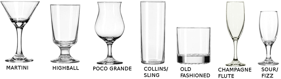 Superb Classic Glassware Blog